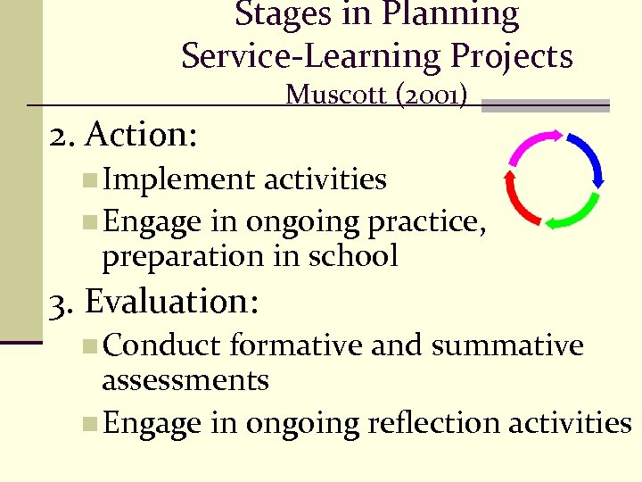 Stages in Planning Service-Learning Projects Muscott (2001) 2. Action: n Implement activities n Engage