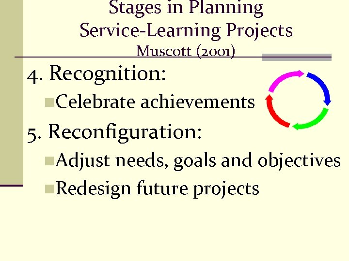 Stages in Planning Service-Learning Projects Muscott (2001) 4. Recognition: n. Celebrate achievements 5. Reconfiguration: