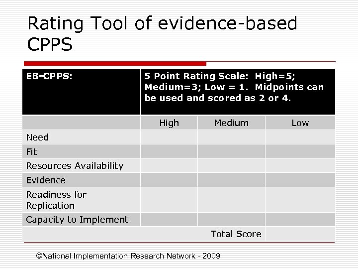 Rating Tool of evidence-based CPPS EB-CPPS: 5 Point Rating Scale: High=5; Medium=3; Low =