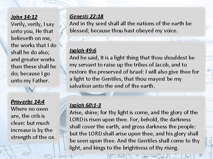John 14: 12 Verily, verily, I say unto you, He that believeth on me,