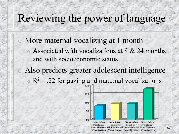 Reviewing the power of language o More maternal vocalizing at 1 month o o