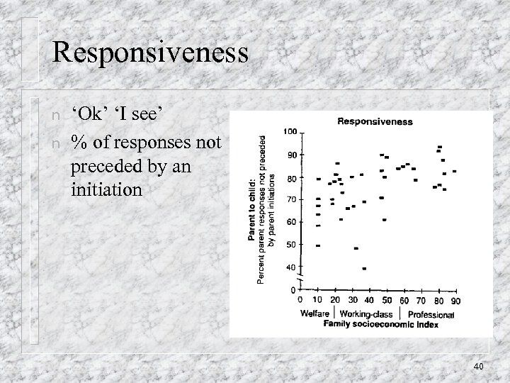 Responsiveness n n 'Ok' 'I see' % of responses not preceded by an initiation