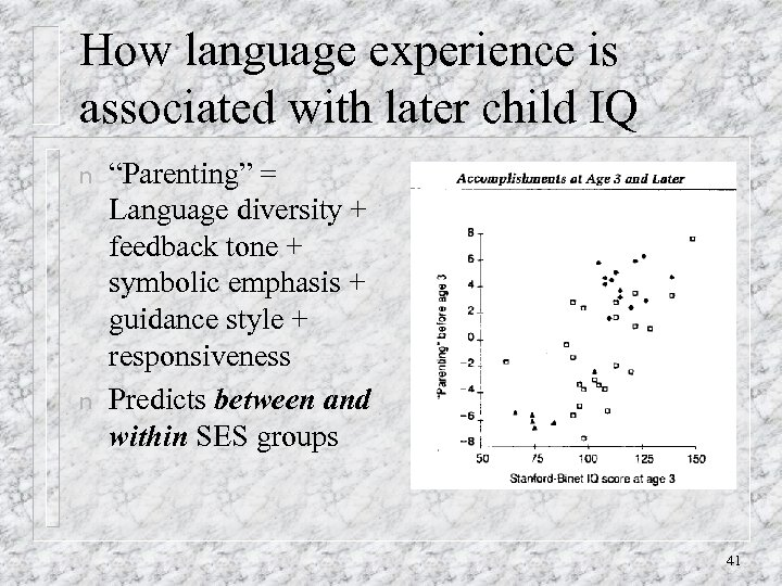 "How language experience is associated with later child IQ n n ""Parenting"" = Language"