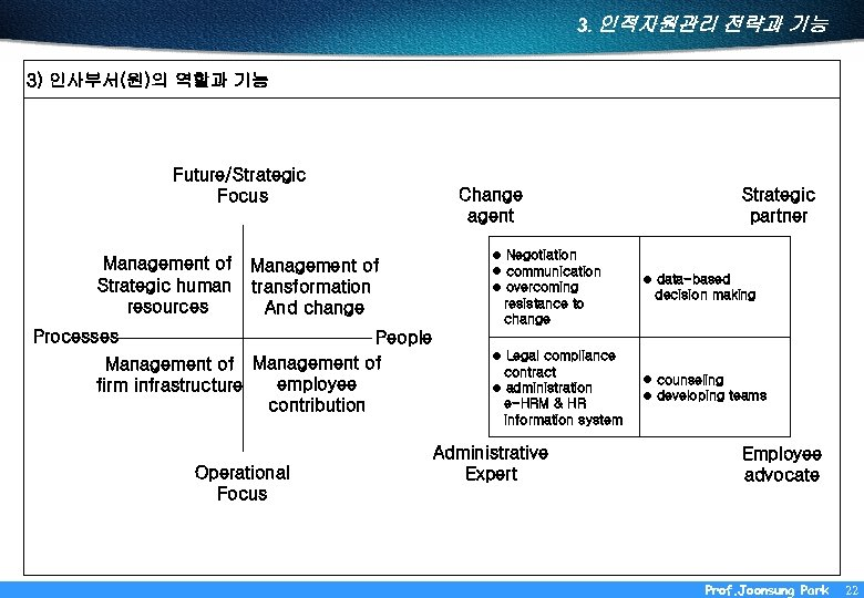 the future of strategic management essay Strategic management case analysis: apple inc veronica r hart kaplan university strategic human resource management unit 1 gb 520 p 1-6 march 9, 2011 the the status of the company was examined in detail by the article which revealed a number of strategic moves under the leadership of.