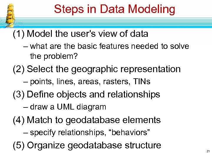 Steps in Data Modeling (1) Model the user's view of data – what are