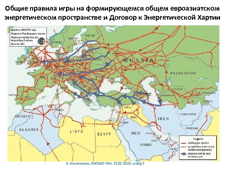 Общие правила игры на формирующемся общем евроазиатском энергетическом пространстве и Договор к Энергетической Хартии