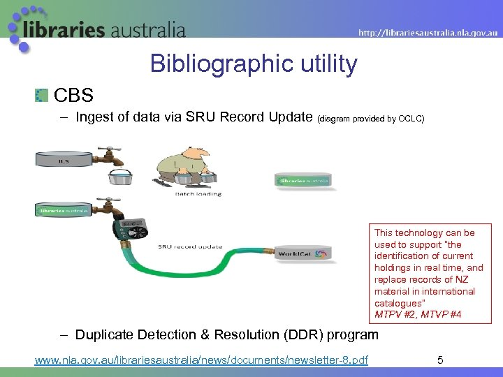 Bibliographic utility CBS – Ingest of data via SRU Record Update (diagram provided by