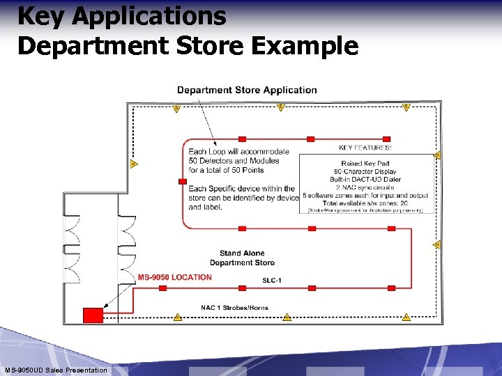 Key Applications Department Store Example MS-9050 UD Sales Presentation