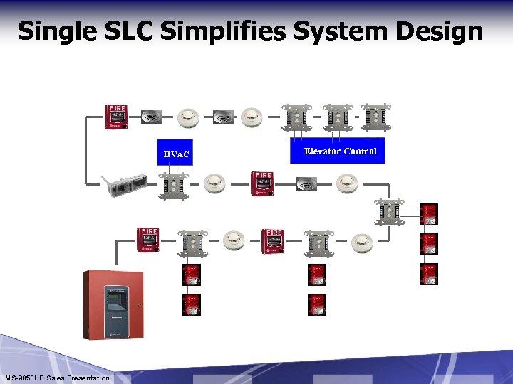 Single SLC Simplifies System Design HVAC MS-9050 UD Sales Presentation Elevator Control