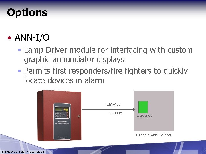 Options • ANN-I/O § Lamp Driver module for interfacing with custom graphic annunciator displays