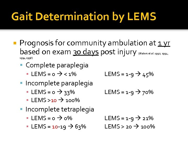 Gait Determination by LEMS Prognosis for community ambulation at 1 yr based on exam