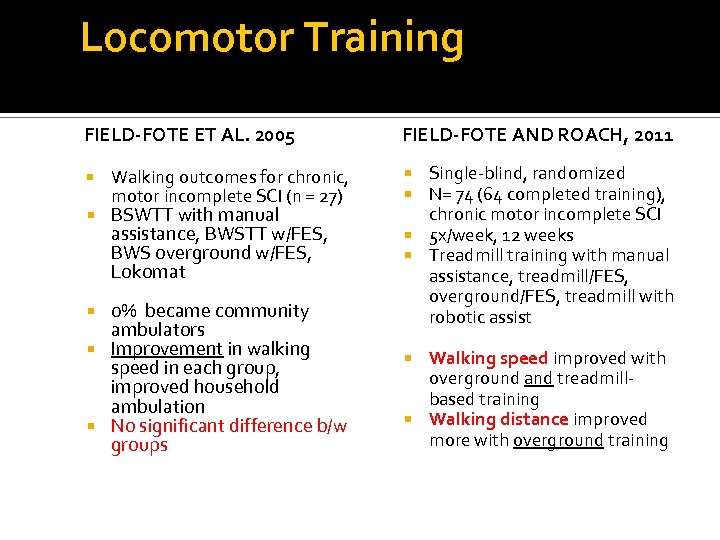 Locomotor Training FIELD-FOTE ET AL. 2005 Walking outcomes for chronic, motor incomplete SCI (n