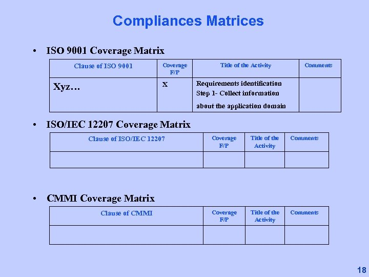Compliances Matrices • ISO 9001 Coverage Matrix Clause of ISO 9001 Coverage F/P X