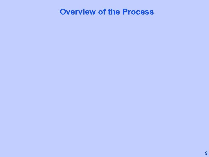 Overview of the Process 9