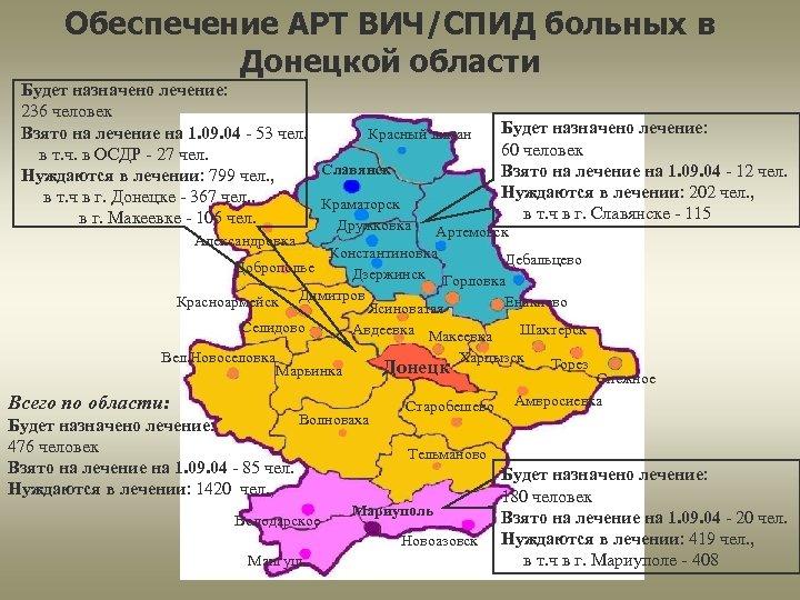 Обеспечение АРТ ВИЧ/СПИД больных в Донецкой области Будет назначено лечение: 236 человек Взято на