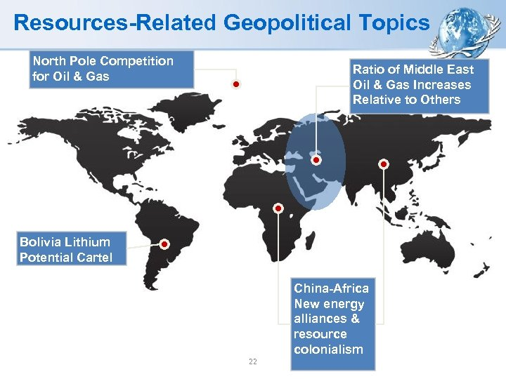 Resources-Related Geopolitical Topics North Pole Competition for Oil & Gas Ratio of Middle East