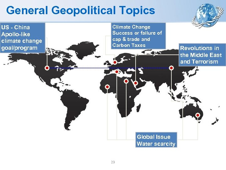 General Geopolitical Topics US - China Apollo-like climate change goal/program Climate Change Success or