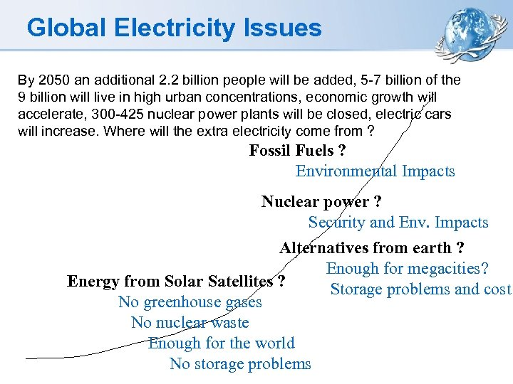 Global Electricity Issues By 2050 an additional 2. 2 billion people will be added,
