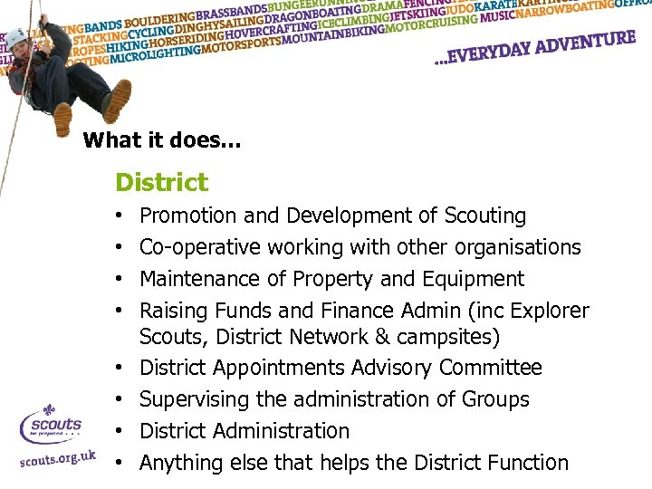 What it does… District • • Promotion and Development of Scouting Co-operative working with
