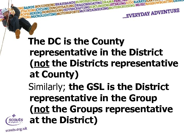 The DC is the County representative in the District (not the Districts representative at