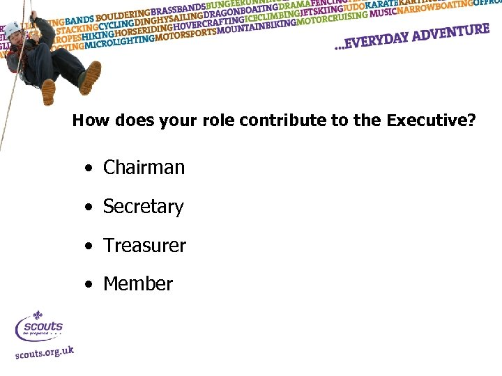 How does your role contribute to the Executive? • Chairman • Secretary • Treasurer