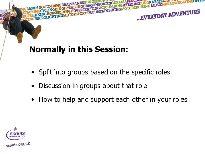 Normally in this Session: • Split into groups based on the specific roles •