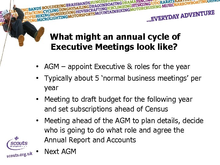 What might an annual cycle of Executive Meetings look like? • AGM – appoint