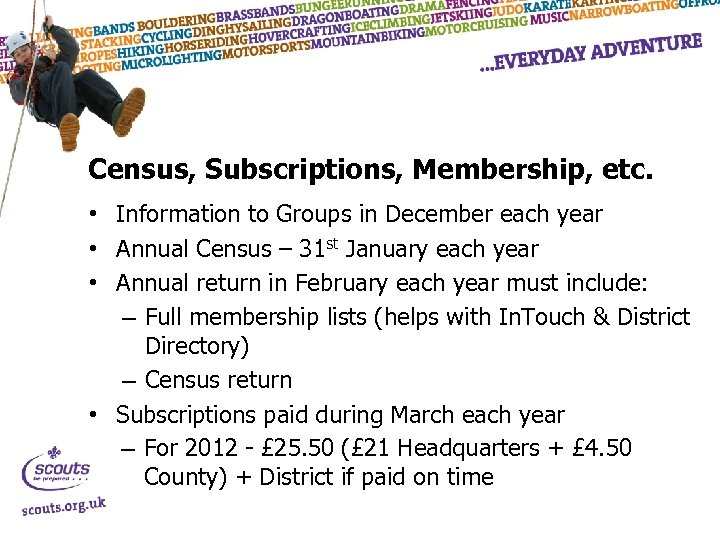 Census, Subscriptions, Membership, etc. • Information to Groups in December each year • Annual