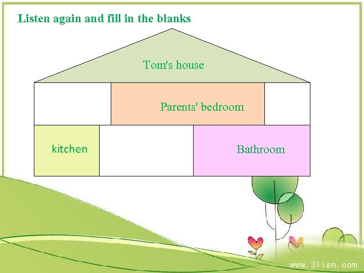 Listen again and fill in the blanks Tom's house Parents' bedroom kitchen Bathroom