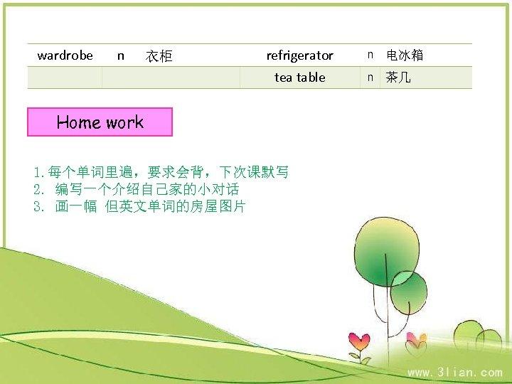 wardrobe n 衣柜 refrigerator tea table Home work 1. 每个单词里遍,要求会背,下次课默写 2. 编写一个介绍自己家的小对话 3. 画一幅