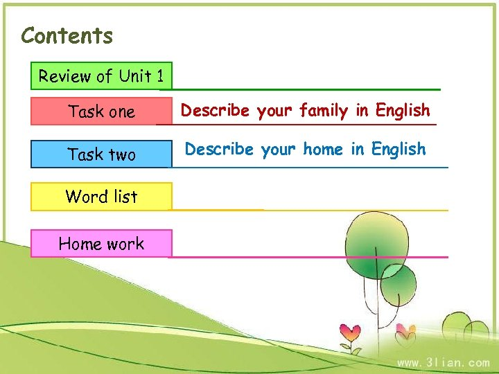 Contents Review of Unit 1 Task one Describe your family in English Task two