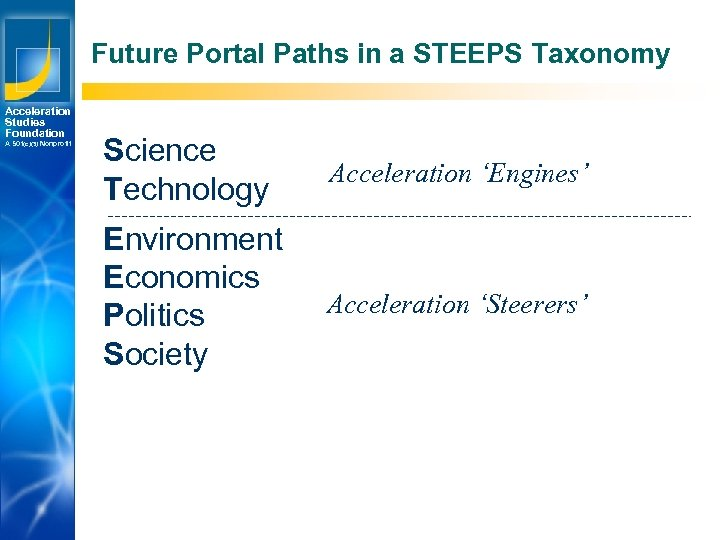 Future Portal Paths in a STEEPS Taxonomy Acceleration Studies Foundation Los Angeles New York