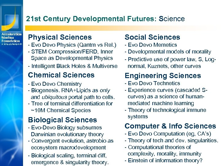 21 st Century Developmental Futures: Science Acceleration Studies Foundation Social Sciences - Evo Devo
