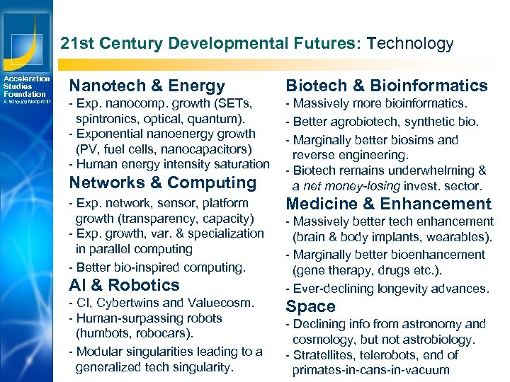 21 st Century Developmental Futures: Technology Acceleration Studies Foundation A 501(c)(3) Nonprofit Nanotech &