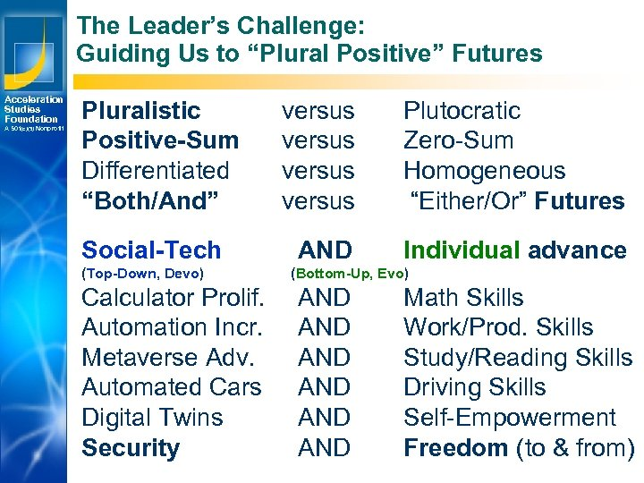 "The Leader's Challenge: Guiding Us to ""Plural Positive"" Futures Acceleration Studies Foundation Plutocratic Zero-Sum"