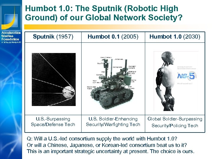 Humbot 1. 0: The Sputnik (Robotic High Ground) of our Global Network Society? Acceleration