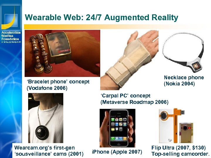 Wearable Web: 24/7 Augmented Reality Acceleration Studies Foundation A 501(c)(3) Nonprofit Necklace phone (Nokia