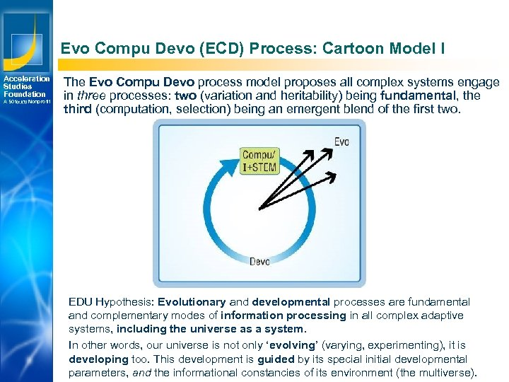 Evo Compu Devo (ECD) Process: Cartoon Model I Acceleration Studies Foundation A 501(c)(3) Nonprofit