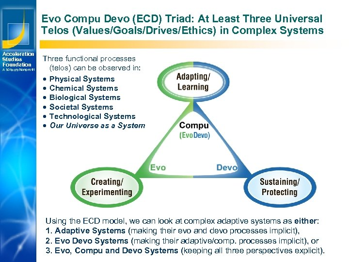 Evo Compu Devo (ECD) Triad: At Least Three Universal Telos (Values/Goals/Drives/Ethics) in Complex Systems