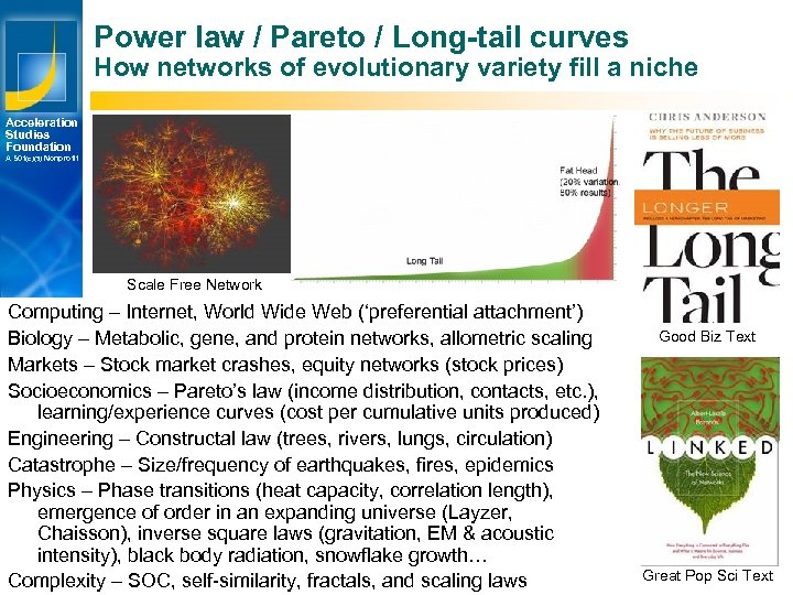 Power law / Pareto / Long-tail curves How networks of evolutionary variety fill a