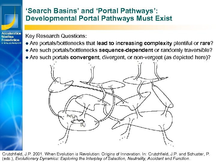 'Search Basins' and 'Portal Pathways': Developmental Portal Pathways Must Exist Acceleration Studies Foundation A