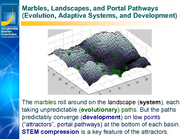 Marbles, Landscapes, and Portal Pathways (Evolution, Adaptive Systems, and Development) Acceleration Studies Foundation A