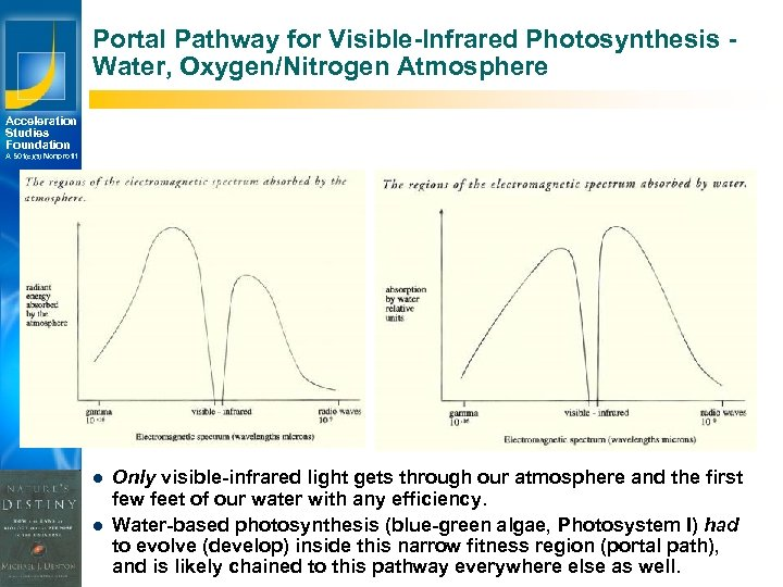 Portal Pathway for Visible-Infrared Photosynthesis Water, Oxygen/Nitrogen Atmosphere Acceleration Studies Foundation A 501(c)(3) Nonprofit