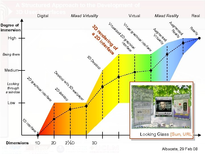 A Structured Approach to the Development of 3 D User Interfaces Digital Mixed Virtuality