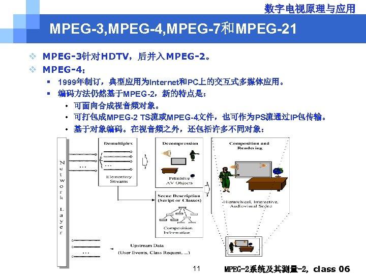 数字电视原理与应用 MPEG-3, MPEG-4, MPEG-7和MPEG-21 v MPEG-3针对HDTV,后并入MPEG-2。 v MPEG-4: § 1999年制订,典型应用为Internet和PC上的交互式多媒体应用。 § 编码方法仍然基于MPEG-2,新的特点是: • 可面向合成视音频对象。