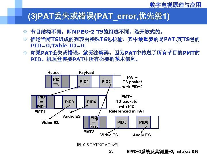 数字电视原理与应用 (3)PAT丢失或错误(PAT_error, 优先级 1) v 节目结构不同,即MPEG-2 TS的组成不同,是开放式的。 v 描述当前TS组成的列表由特殊TS包传输,其中最重要的是PAT, 其TS包的 PID=0, Table ID=0。 v