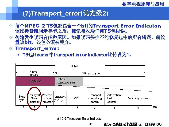 数字电视原理与应用 (7)Transport_error(优先级 2) v 每个MPEG-2 TS包都包含一个bit的Transport Error Indicator, 该比特紧跟同步字节之后,标记接收端任何TS包错误。 v 传输发生误码有多种原因。如果误码保护不能修复包中的所有错误,就设 置该bit,该包必须被丢弃。 v Transport_error: