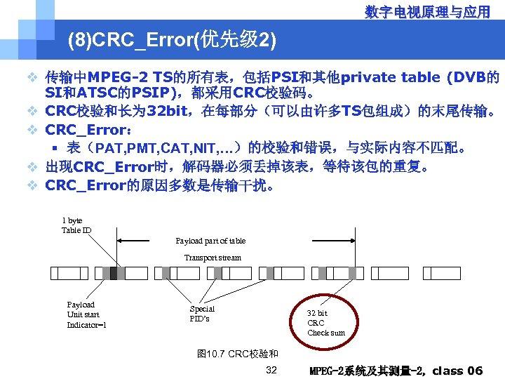 数字电视原理与应用 (8)CRC_Error(优先级 2) v 传输中MPEG-2 TS的所有表,包括PSI和其他private table (DVB的 SI和ATSC的PSIP),都采用CRC校验码。 v CRC校验和长为 32 bit,在每部分(可以由许多TS包组成)的末尾传输。 v