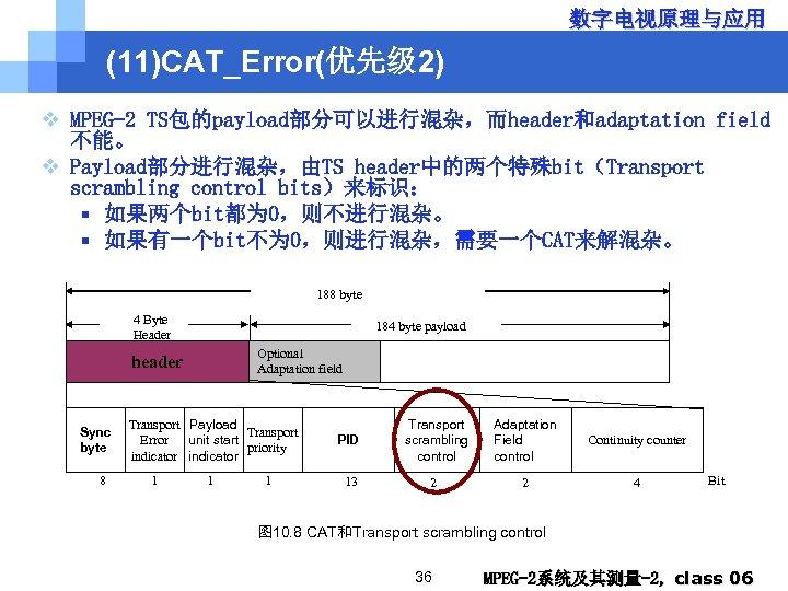 数字电视原理与应用 (11)CAT_Error(优先级 2) v MPEG-2 TS包的payload部分可以进行混杂,而header和adaptation field 不能。 v Payload部分进行混杂,由TS header中的两个特殊bit(Transport scrambling control bits)来标识: