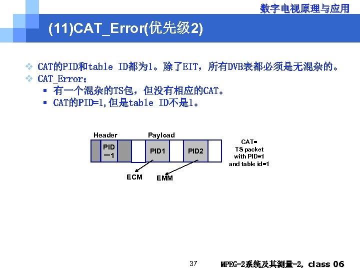 数字电视原理与应用 (11)CAT_Error(优先级 2) v CAT的PID和table ID都为 1。除了EIT,所有DVB表都必须是无混杂的。 v CAT_Error: § 有一个混杂的TS包,但没有相应的CAT。 § CAT的PID=1, 但是table